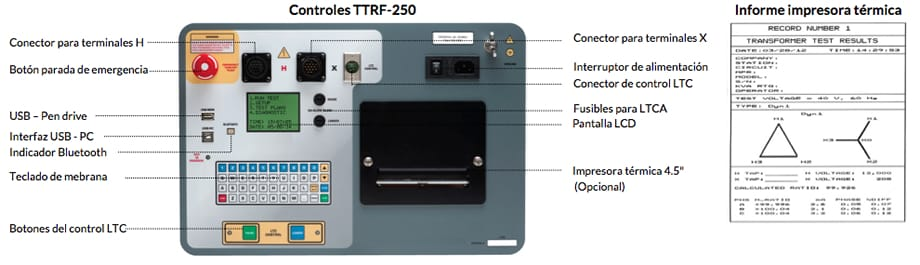 TTRF-250's Controls, thermal test