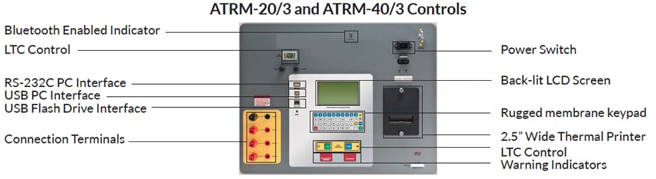 Controls 3-Phase winding resistance meters ATRM 20/3 - 40/3