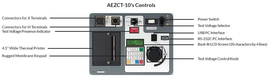 Controls Current Transformer Test Set AEZCT 10