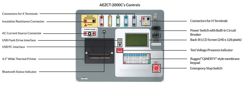 Controls Current Transformers Testing AEZCT-2000C