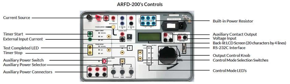 Controls Relay testing ARFD 200