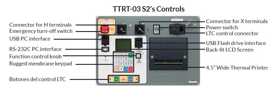 Controls Transformers Testing TTRT-03 S2