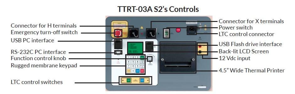 Controls Transformers Testing TTRT 03A S2