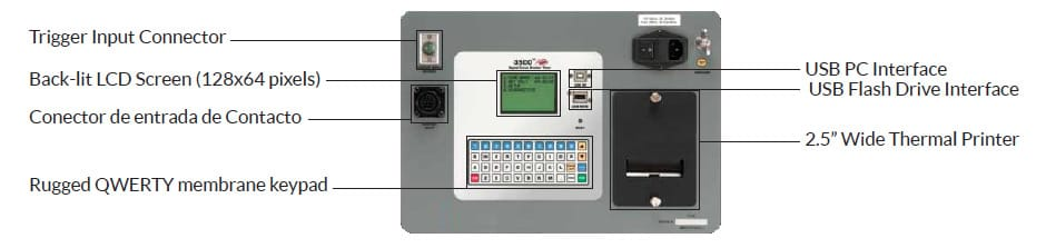 Controls Digital Circuit Breaker Analyzer CBT-3500