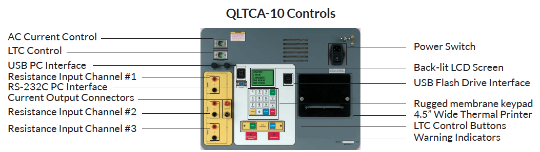 Controls Load Tap Changer Analyzer QLTCA-10
