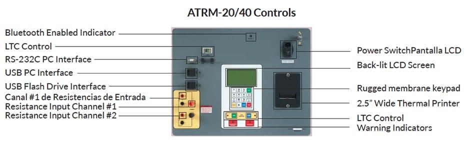 Controls scheme winding resistance meters ATRM-20/ATRM-40