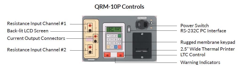 Controls - Schema Winding Resistance Ohmmeter QRM10P