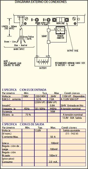 Diagrama de conexiones externas del cargador de baterías