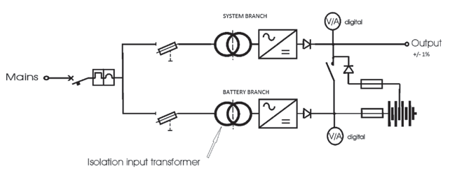 Scheme Double branch rectifier ADBR