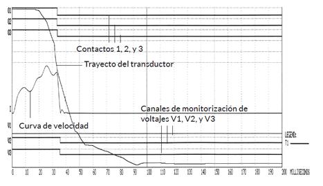 Impresión de la Gráfica de Resultados en la impresora térmica