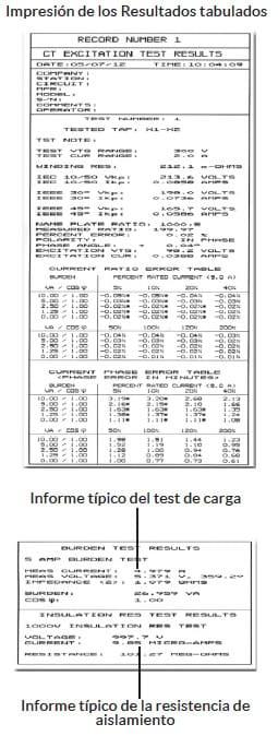 Impresión de los Resultados tabulados - Informe típico del test de carga