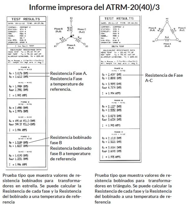 Informes de impresora del Óhmetro Trifásico de Bobinado ATRM 20/3 - 40/3