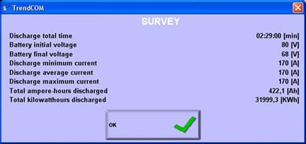 Quick Survey Tab