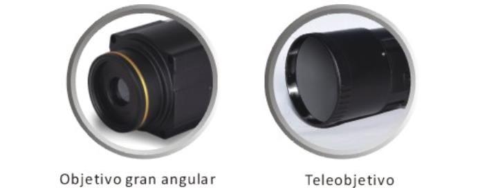 Opcional lenses