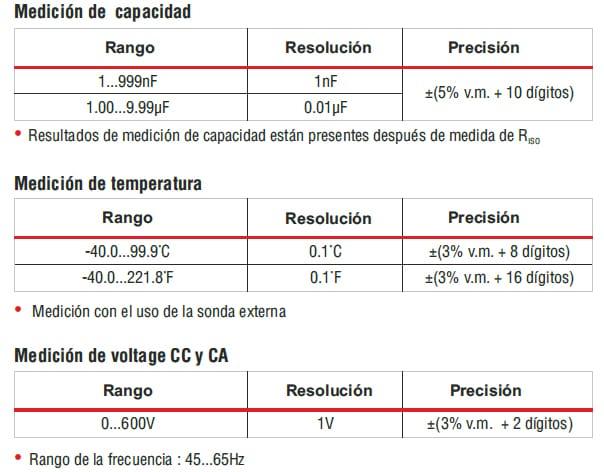 Medición de capacidad, temperatura y voltaje CC y CA