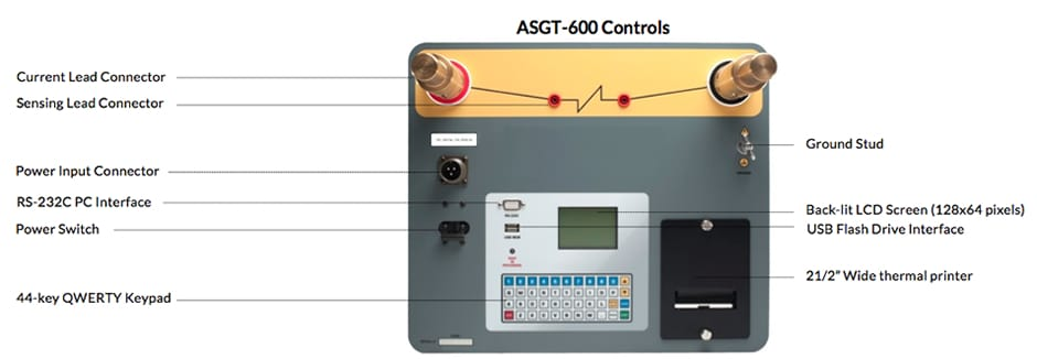 Microhmmeter controls