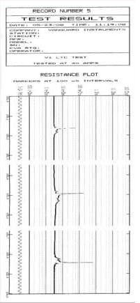 Resultado Medidor de resistencia de bobinados y conmutador en carga QLTCA-10