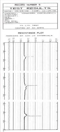 Resultados prueba Medidor de Resistencia de Bobinados - Analizador de Conmutador