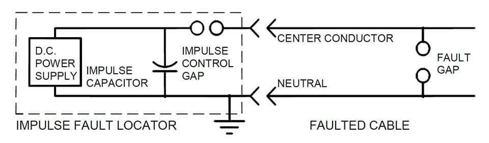 The capacitive discharge system