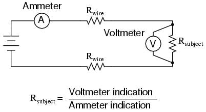 Ohmmeters fig. 2