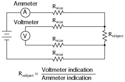 Ohmmeters fig. 3