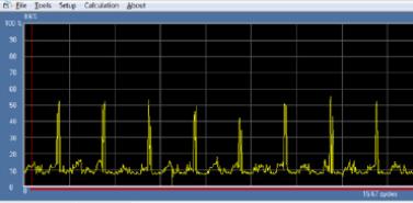 Software para detección de descargas parciales